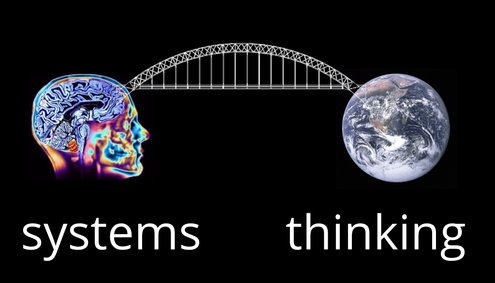 Apply Systems Thinking and Theory to Organizational Challenges Pic. - www.linkedin.com - 02-15-16